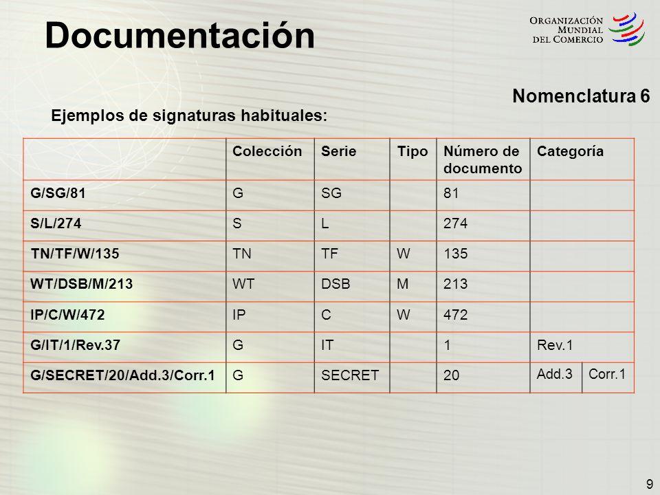 Nomenclatura 6 Ejemplos de signaturas habituales: Colección Serie Tipo