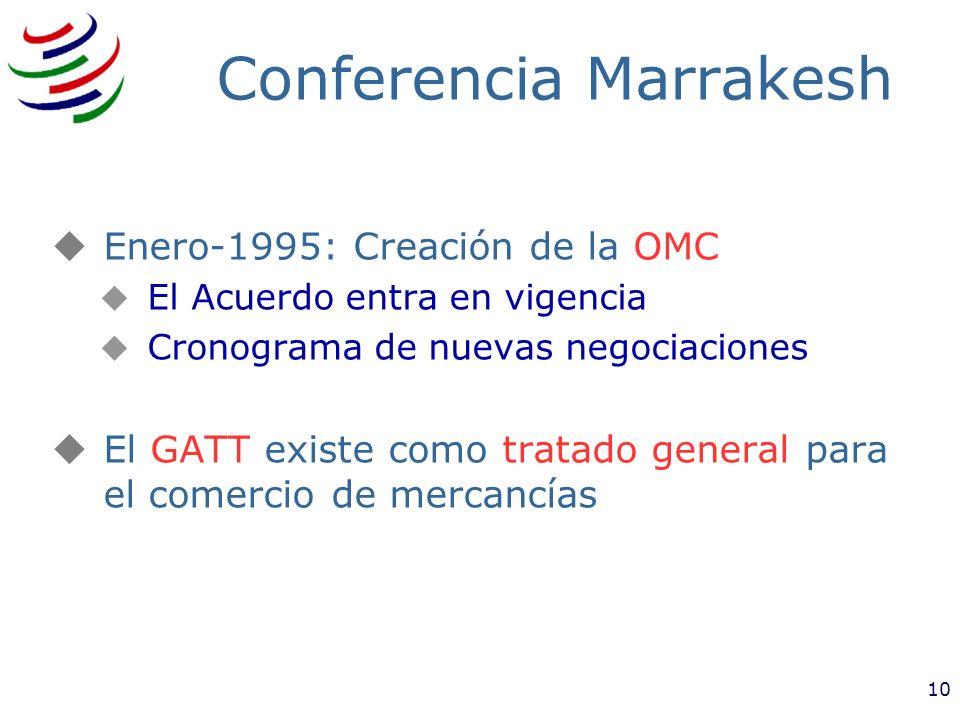 Conferencia Marrakesh
