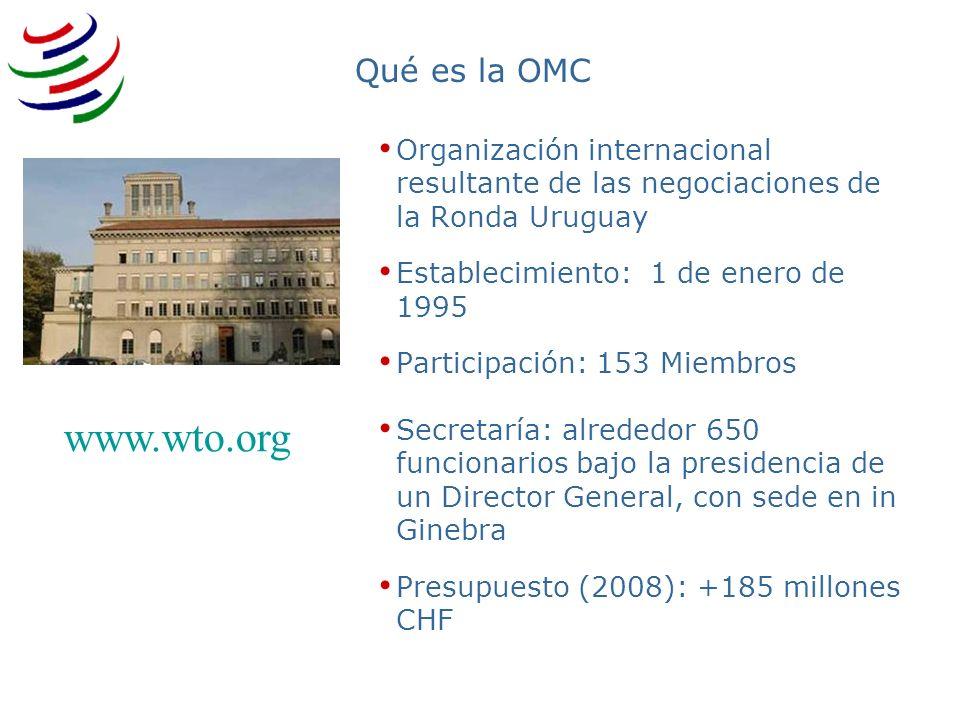 Qué es la OMCOrganización internacional resultante de las negociaciones de la Ronda Uruguay. Establecimiento: 1 de enero de 1995.