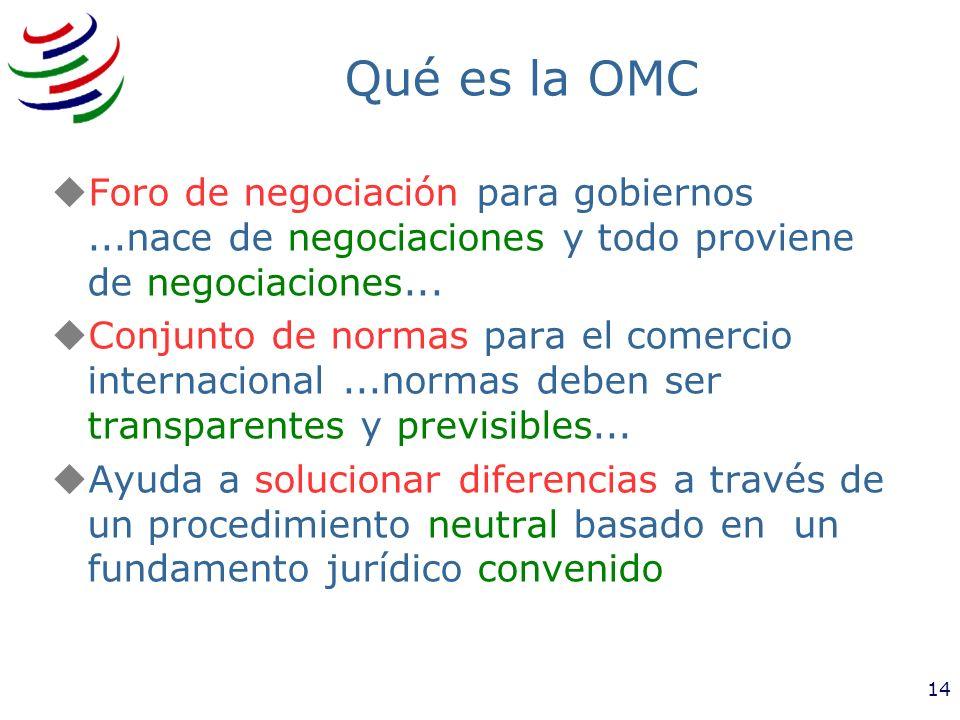 3/25/2017 Qué es la OMC. Foro de negociación para gobiernos ...nace de negociaciones y todo proviene de negociaciones...