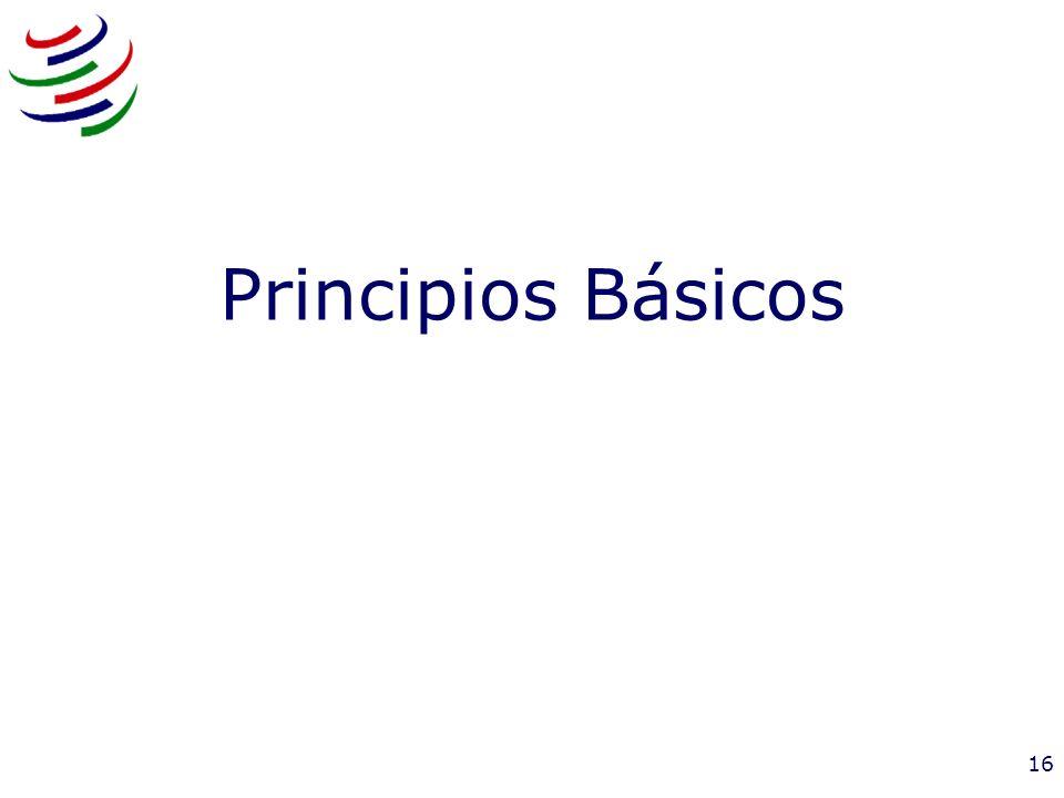3/25/2017 Principios Básicos