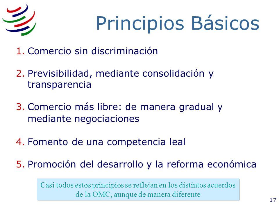Principios Básicos Comercio sin discriminación