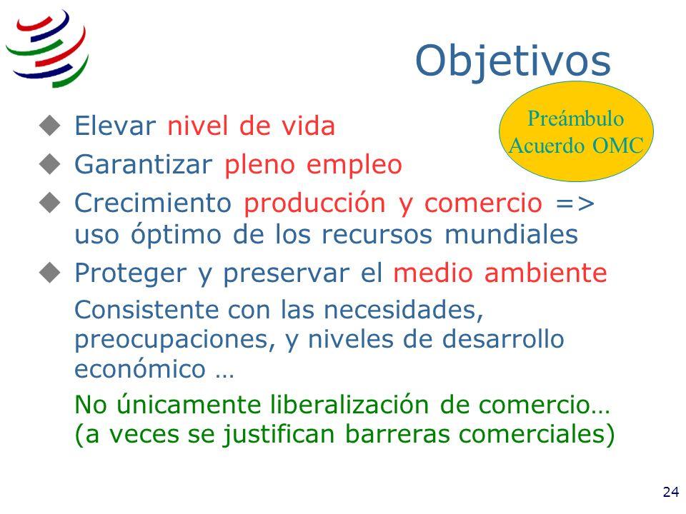 Objetivos Elevar nivel de vida Garantizar pleno empleo