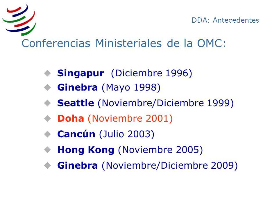 Conferencias Ministeriales de la OMC: