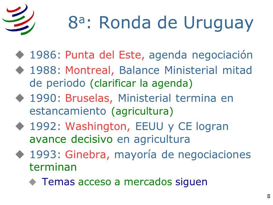 8a: Ronda de Uruguay 1986: Punta del Este, agenda negociación