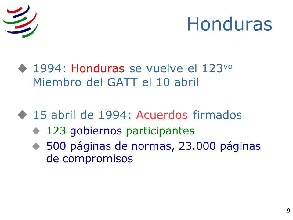3/25/2017 Honduras. 1994: Honduras se vuelve el 123vo Miembro del GATT el 10 abril. 15 abril de 1994: Acuerdos firmados.