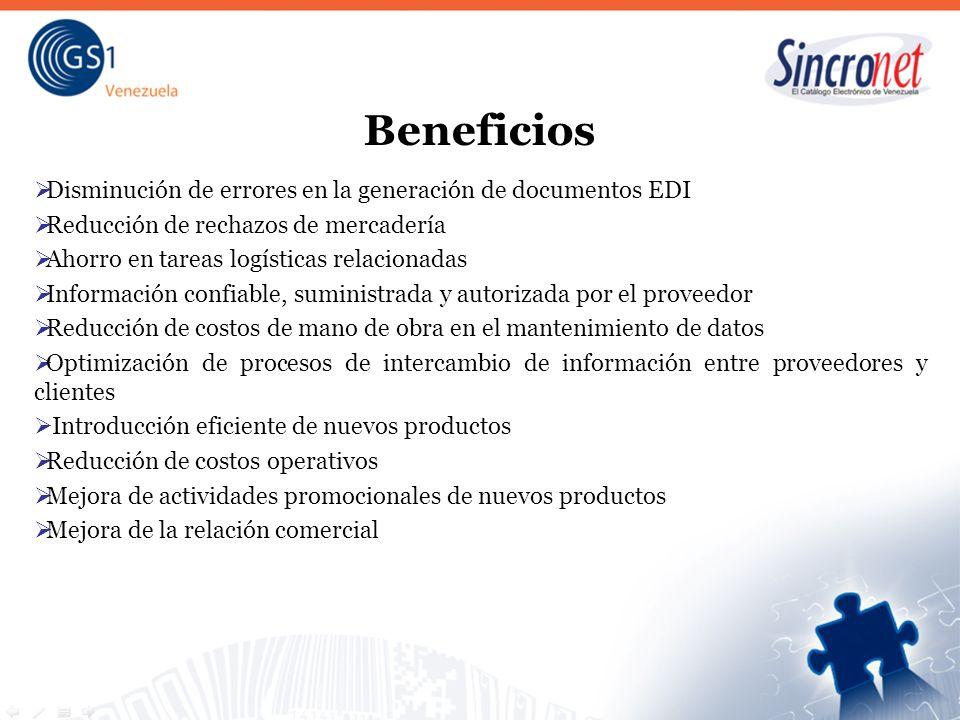 Beneficios Disminución de errores en la generación de documentos EDI