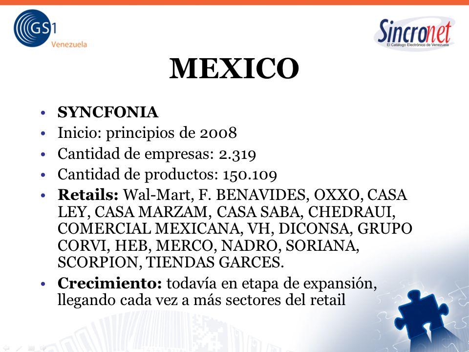 MEXICO SYNCFONIA Inicio: principios de 2008