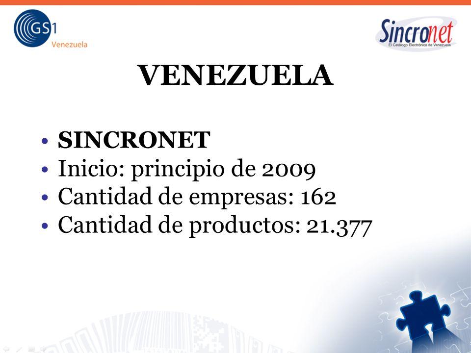 VENEZUELA SINCRONET Inicio: principio de 2009
