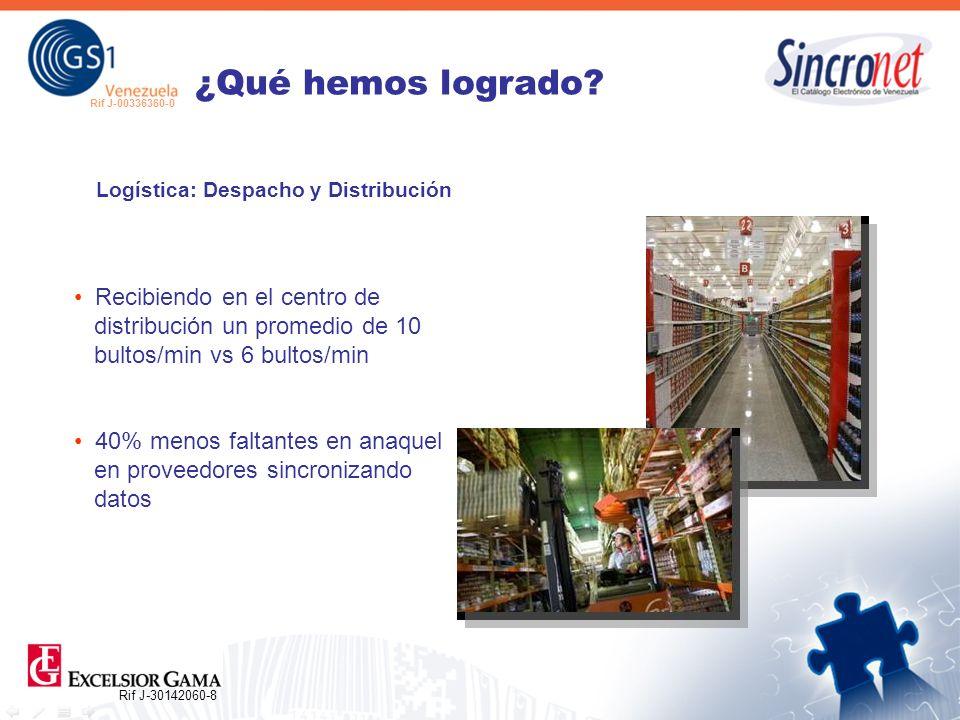 ¿Qué hemos logrado Logística: Despacho y Distribución. Recibiendo en el centro de distribución un promedio de 10 bultos/min vs 6 bultos/min.