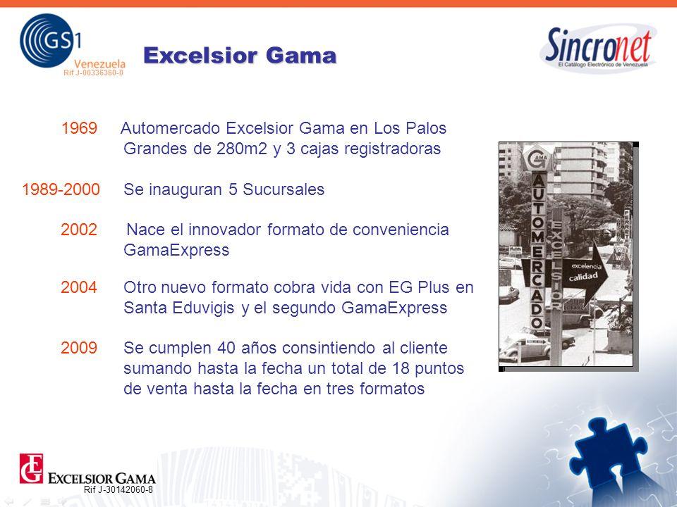 Excelsior Gama 1969 Automercado Excelsior Gama en Los Palos Grandes de 280m2 y 3 cajas registradoras.
