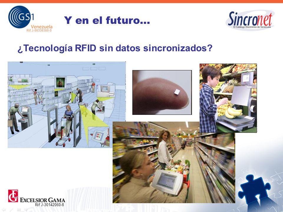 Y en el futuro… ¿Tecnología RFID sin datos sincronizados