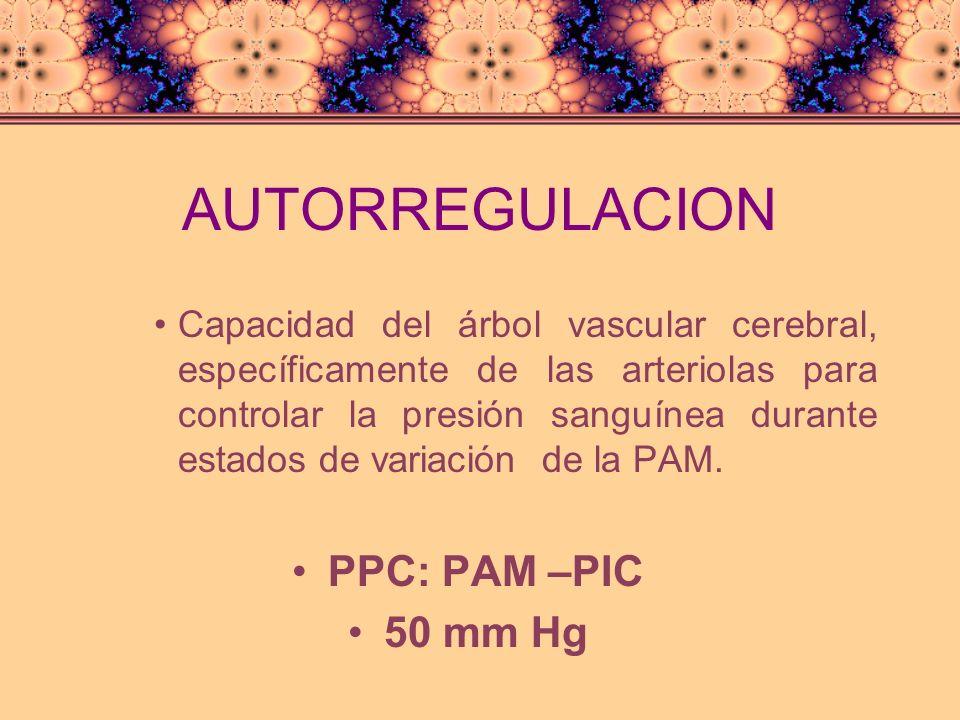 AUTORREGULACION PPC: PAM –PIC 50 mm Hg