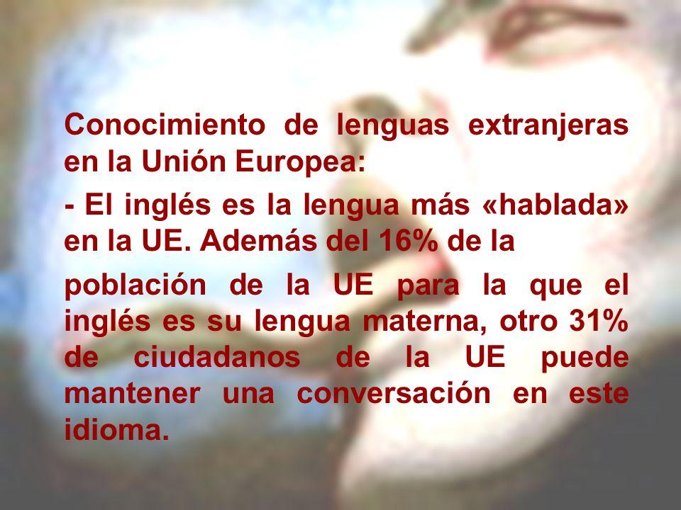 Conocimiento de lenguas extranjeras en la Unión Europea: