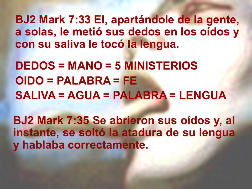 BJ2 Mark 7:33 El, apartándole de la gente, a solas, le metió sus dedos en los oídos y con su saliva le tocó la lengua.
