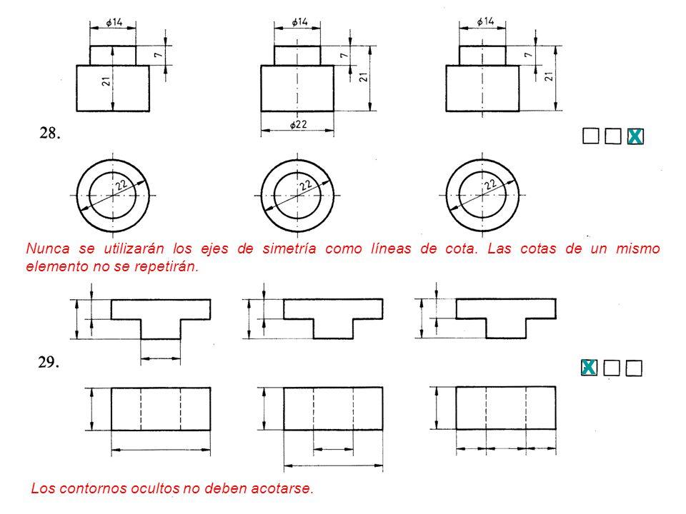 X Nunca se utilizarán los ejes de simetría como líneas de cota. Las cotas de un mismo elemento no se repetirán.