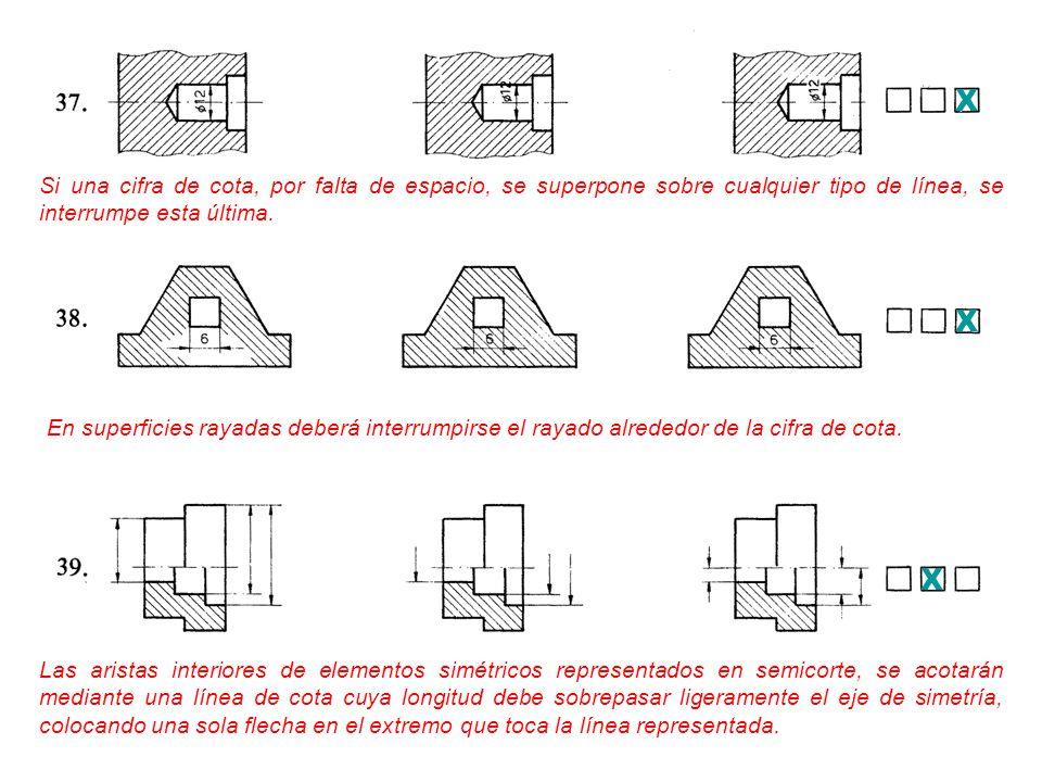 X Si una cifra de cota, por falta de espacio, se superpone sobre cualquier tipo de línea, se interrumpe esta última.