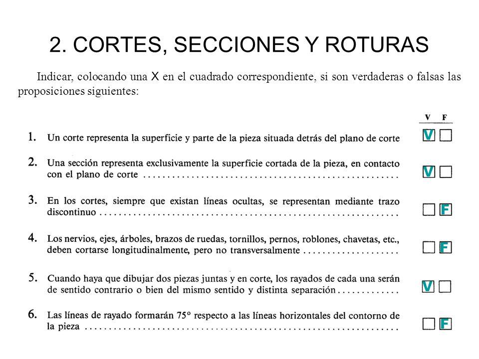 2. CORTES, SECCIONES Y ROTURAS