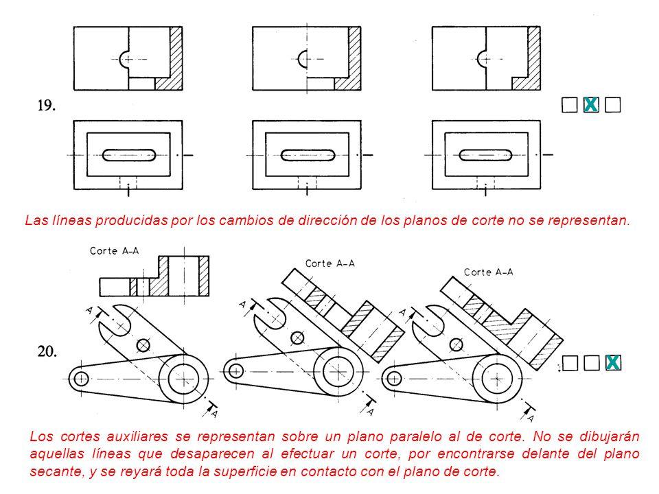 X Las líneas producidas por los cambios de dirección de los planos de corte no se representan. X.