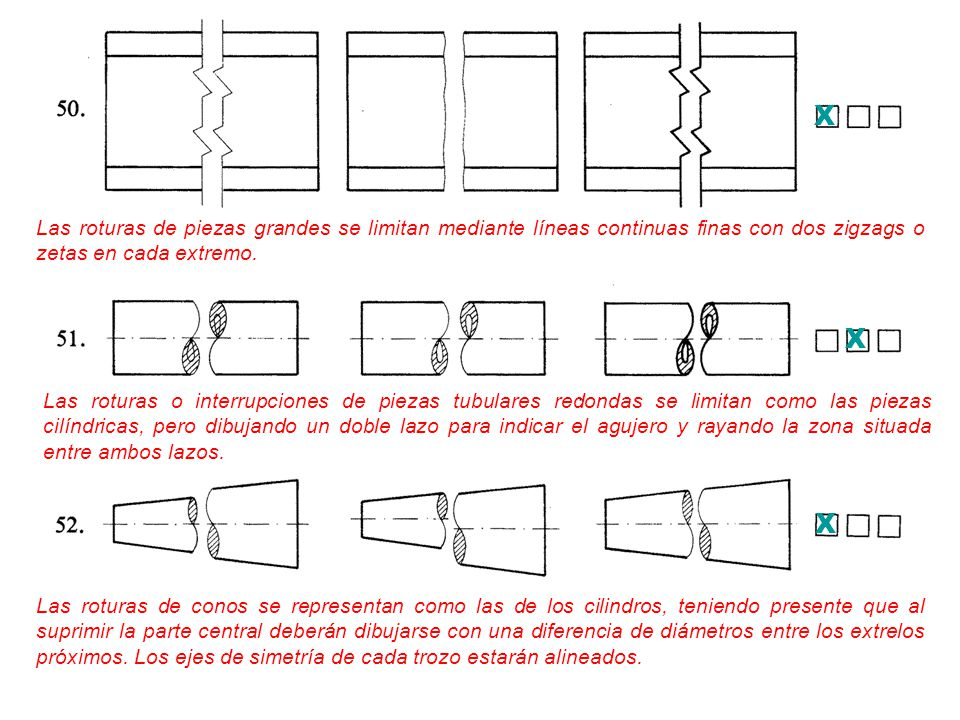 X Las roturas de piezas grandes se limitan mediante líneas continuas finas con dos zigzags o zetas en cada extremo.