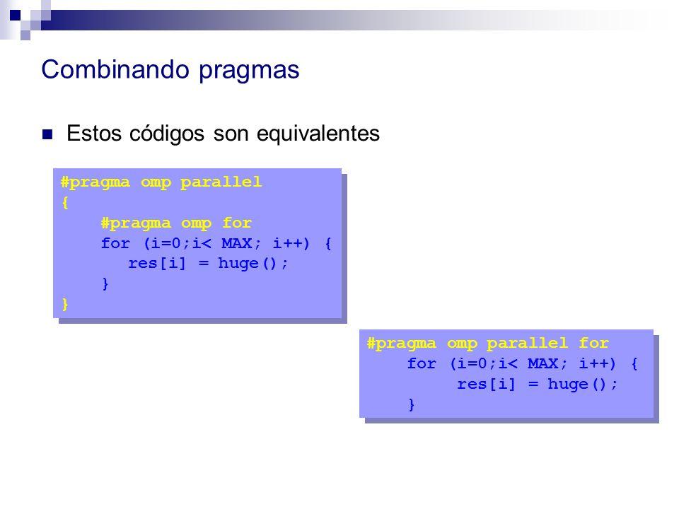 Combinando pragmas Estos códigos son equivalentes #pragma omp parallel