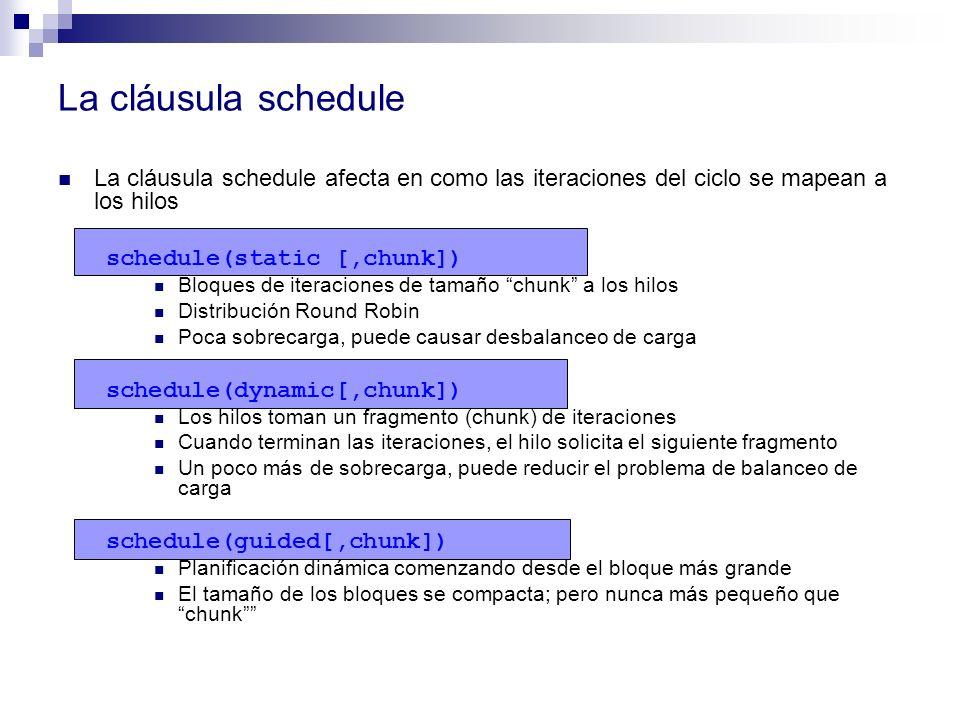 La cláusula schedule La cláusula schedule afecta en como las iteraciones del ciclo se mapean a los hilos.
