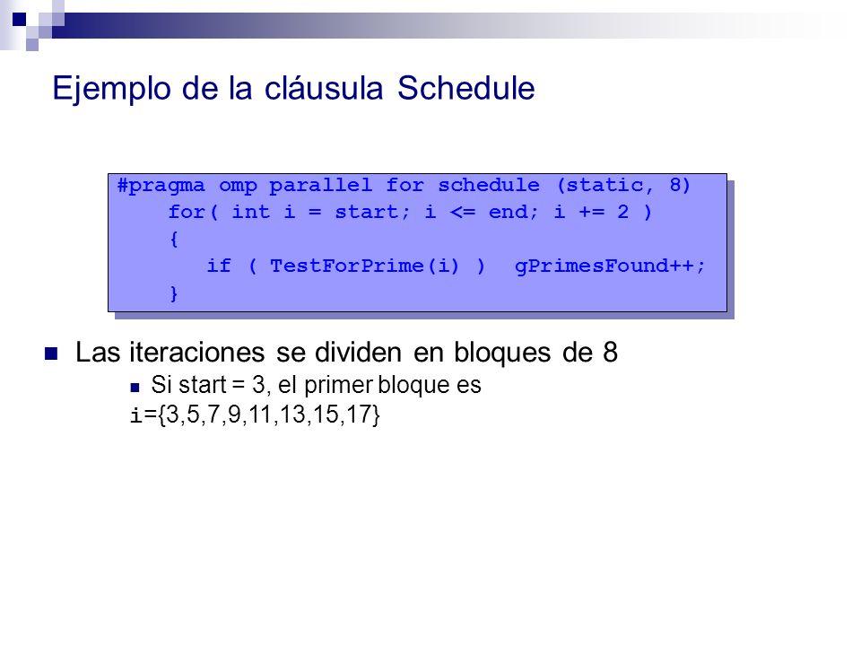 Ejemplo de la cláusula Schedule