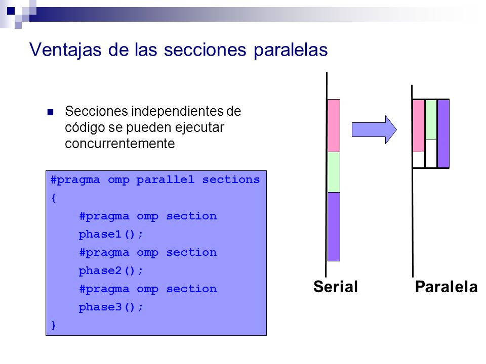 Ventajas de las secciones paralelas