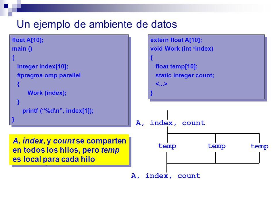Un ejemplo de ambiente de datos