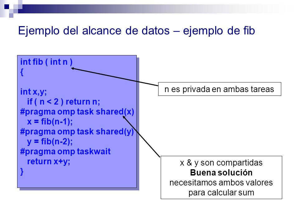 Ejemplo del alcance de datos – ejemplo de fib