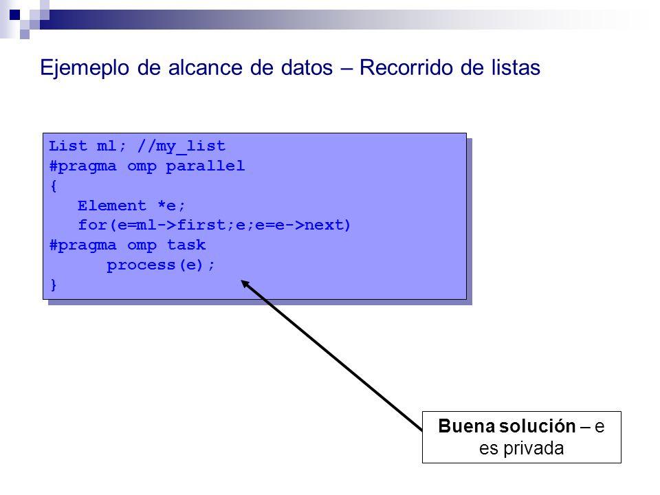Ejemeplo de alcance de datos – Recorrido de listas