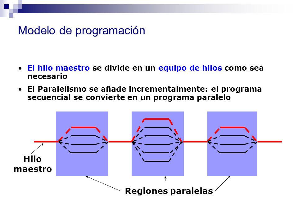 Modelo de programación