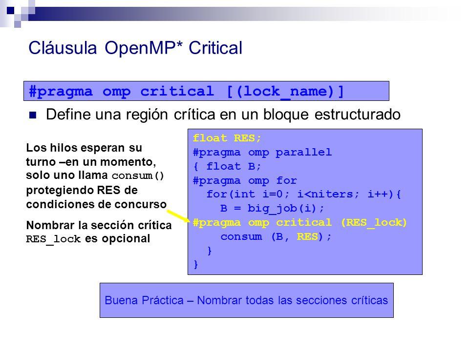 Cláusula OpenMP* Critical