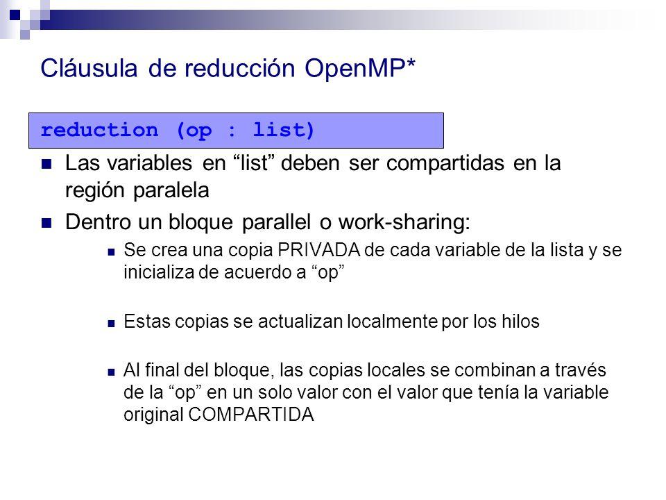 Cláusula de reducción OpenMP*