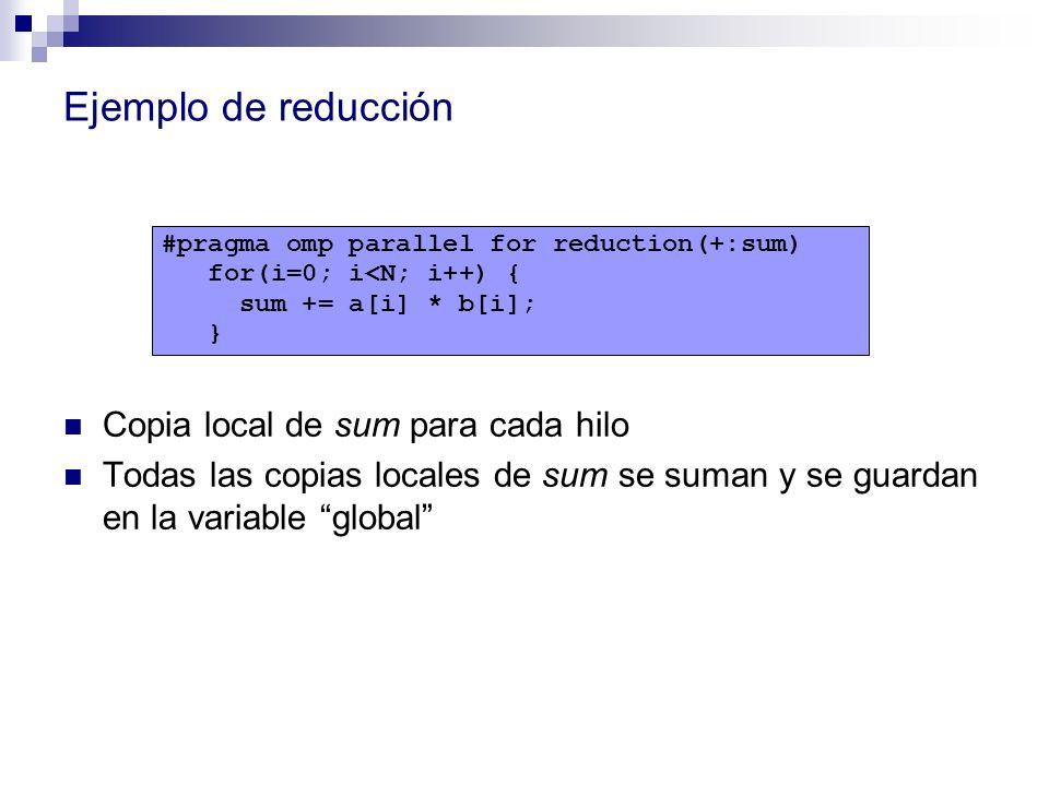 Ejemplo de reducción Copia local de sum para cada hilo