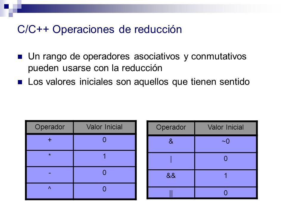 C/C++ Operaciones de reducción