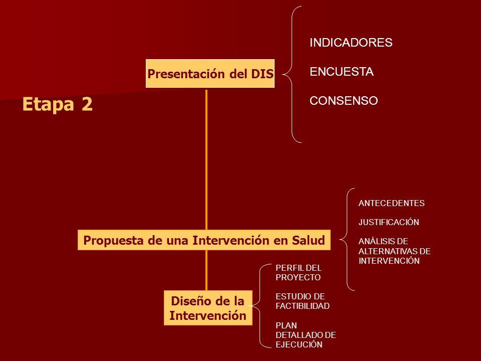 Propuesta de una Intervención en Salud