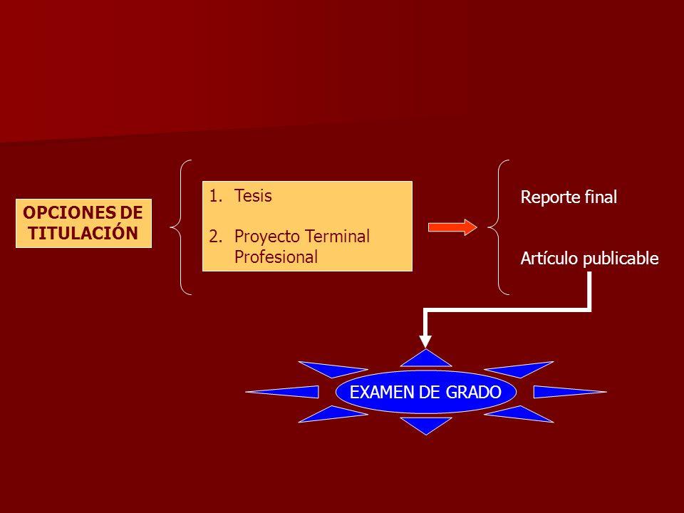 Tesis Proyecto Terminal Profesional. Reporte final. Artículo publicable. OPCIONES DE. TITULACIÓN.