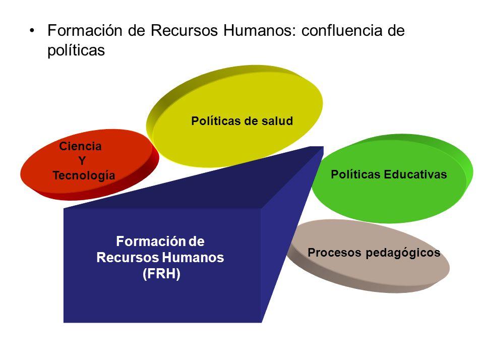 Formación de Recursos Humanos: confluencia de políticas