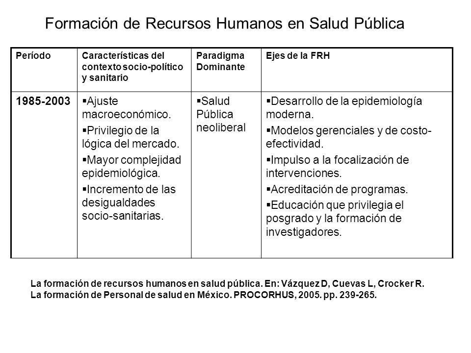 Formación de Recursos Humanos en Salud Pública