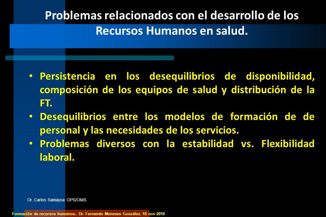 Problemas relacionados con el desarrollo de los Recursos Humanos en salud.