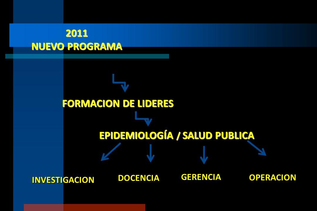 EPIDEMIOLOGÍA / SALUD PUBLICA