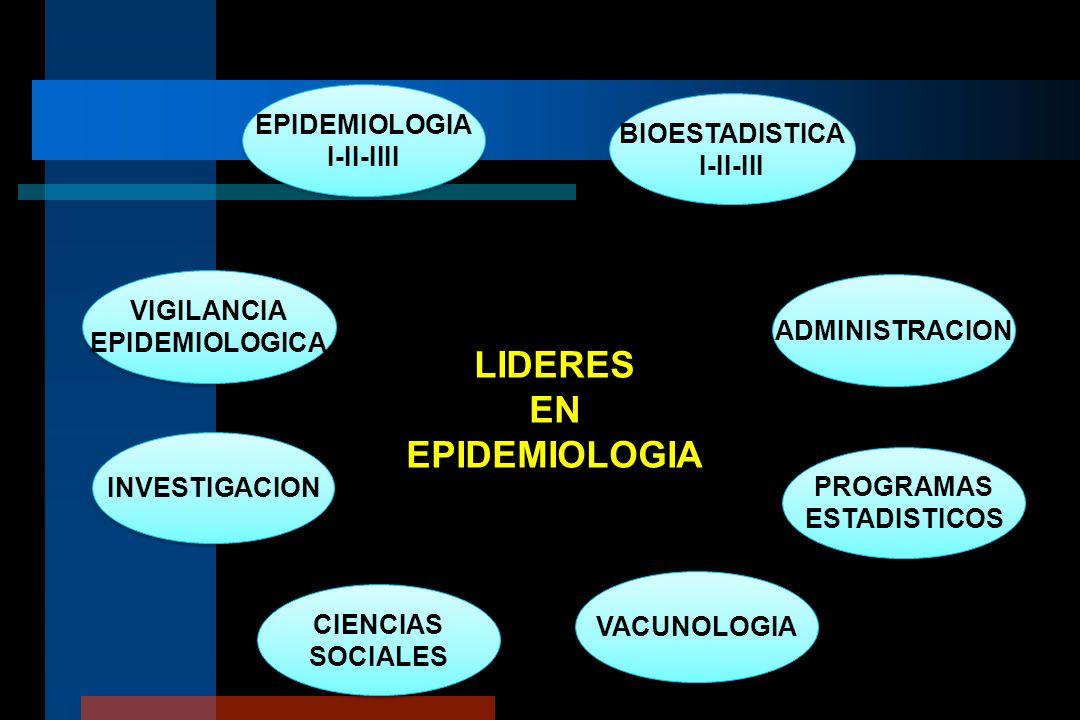 LIDERES EN EPIDEMIOLOGIA