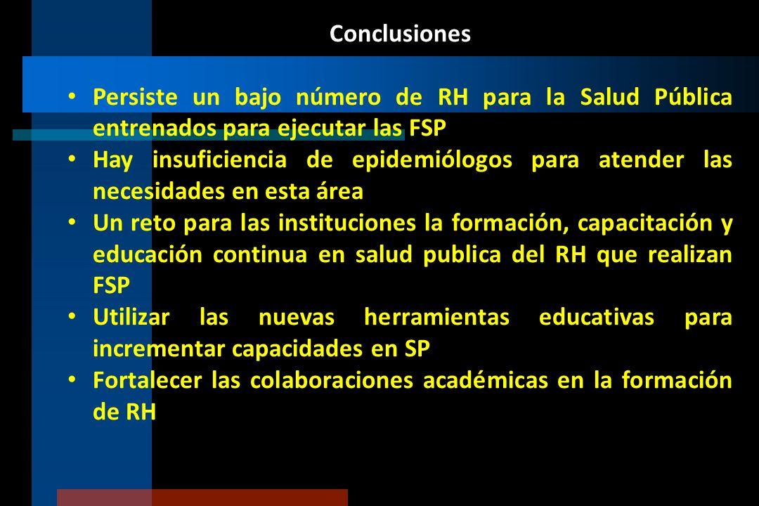 ConclusionesPersiste un bajo número de RH para la Salud Pública entrenados para ejecutar las FSP.