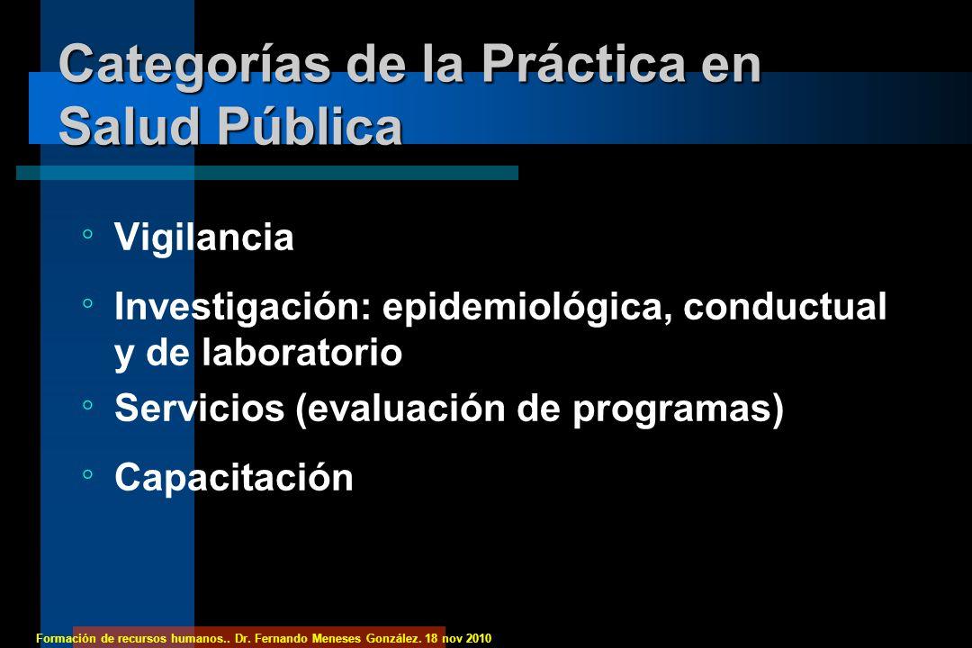Categorías de la Práctica en Salud Pública