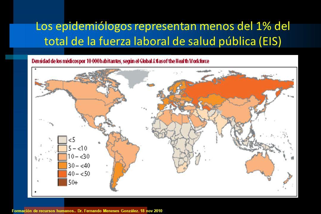 Los epidemiólogos representan menos del 1% del total de la fuerza laboral de salud pública (EIS)
