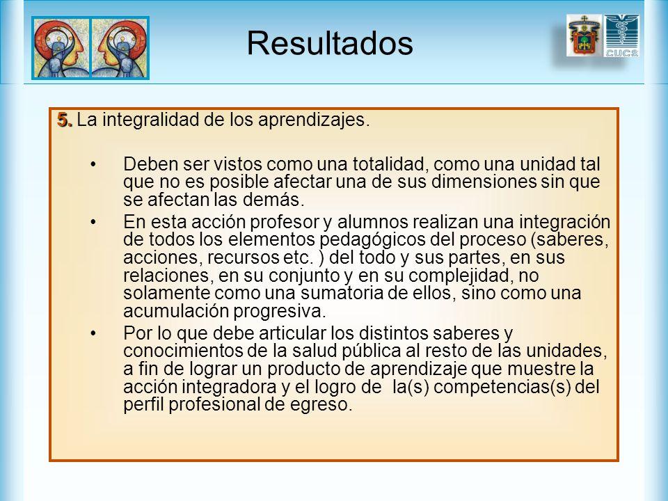 Resultados 5. La integralidad de los aprendizajes.