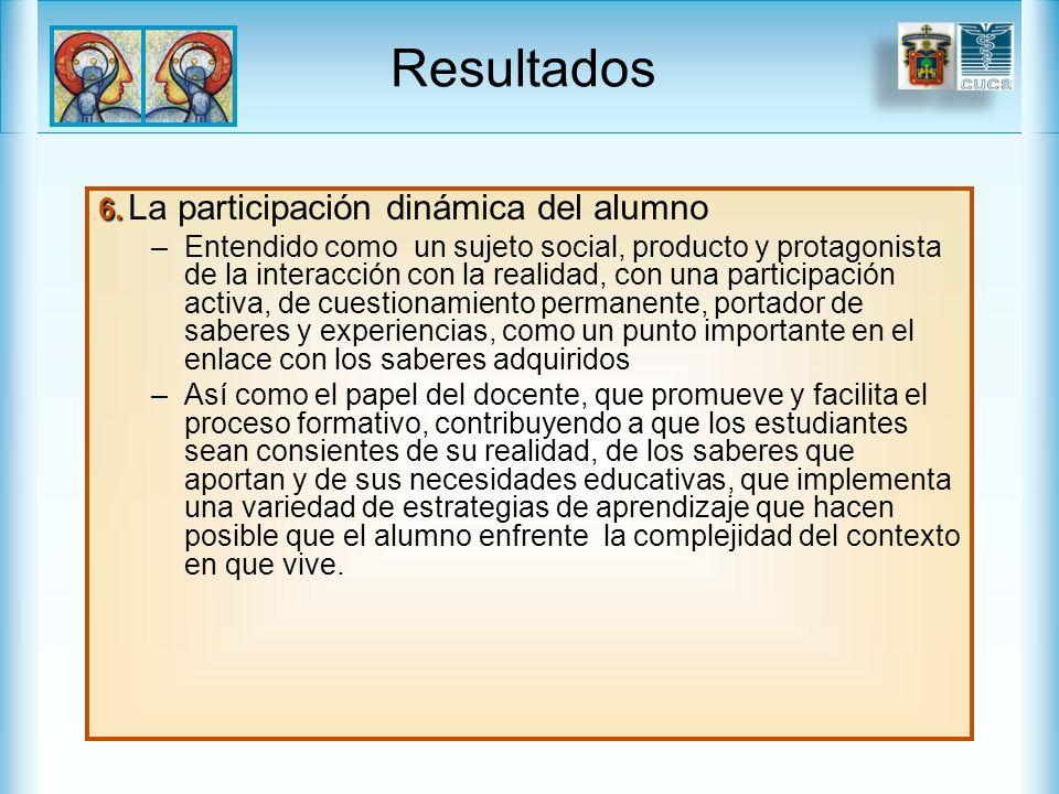 Resultados 6. La participación dinámica del alumno