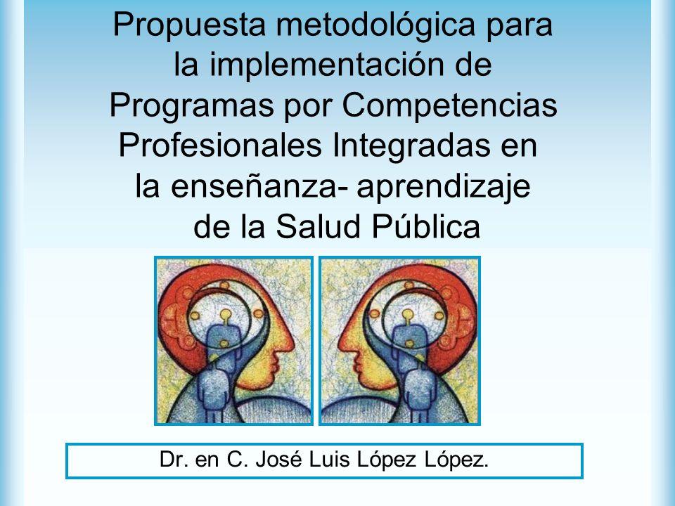 Dr. en C. José Luis López López.