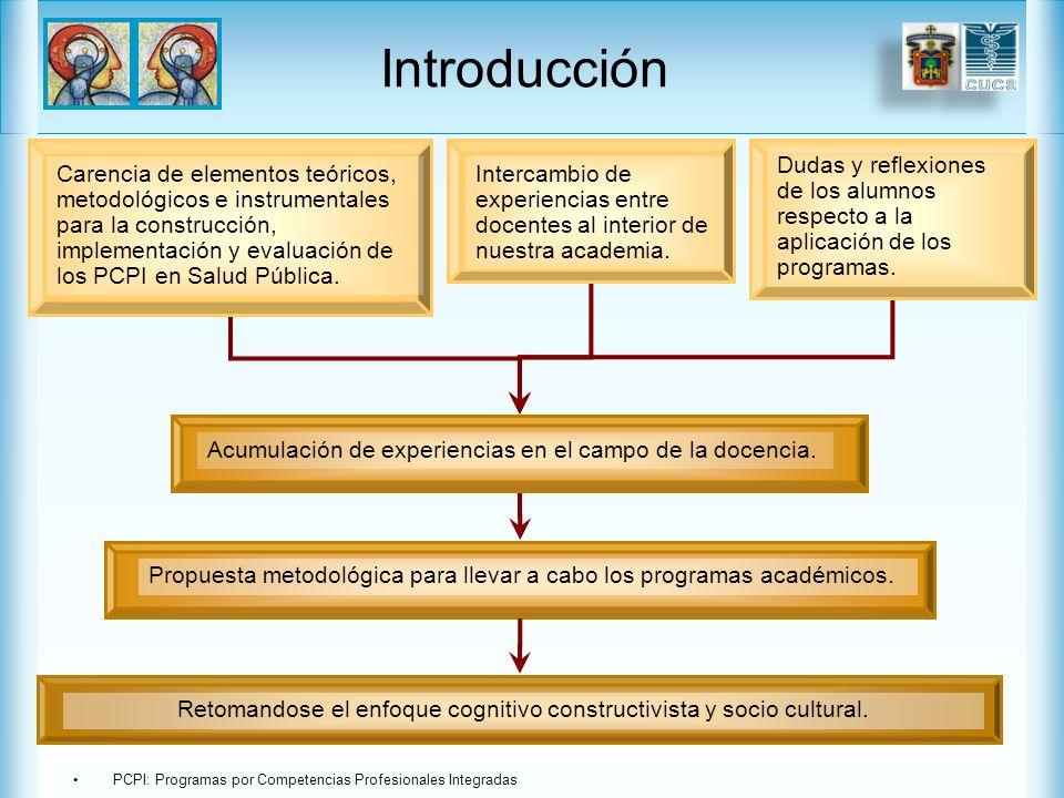 Retomandose el enfoque cognitivo constructivista y socio cultural.